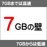 7GBのイメージ