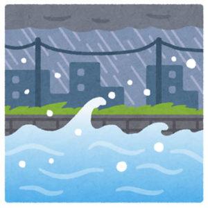 豪雨による河川の氾濫