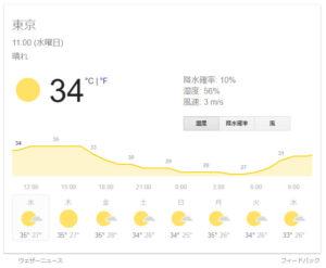 東京の気温(今後の気温)